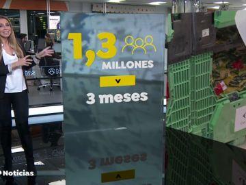 La Gran Recogida de Alimentos en cifras: comerá más de un millón de personas durante tres meses