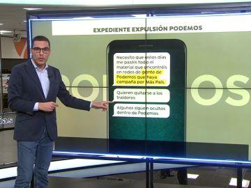 """'Operación limpieza' contra errejonistas en Podemos: """"Son traidores""""."""