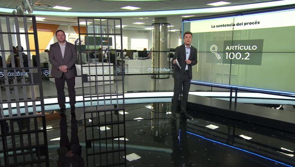 ¿Estará en libertad Oriol Junqueras para la investidura?