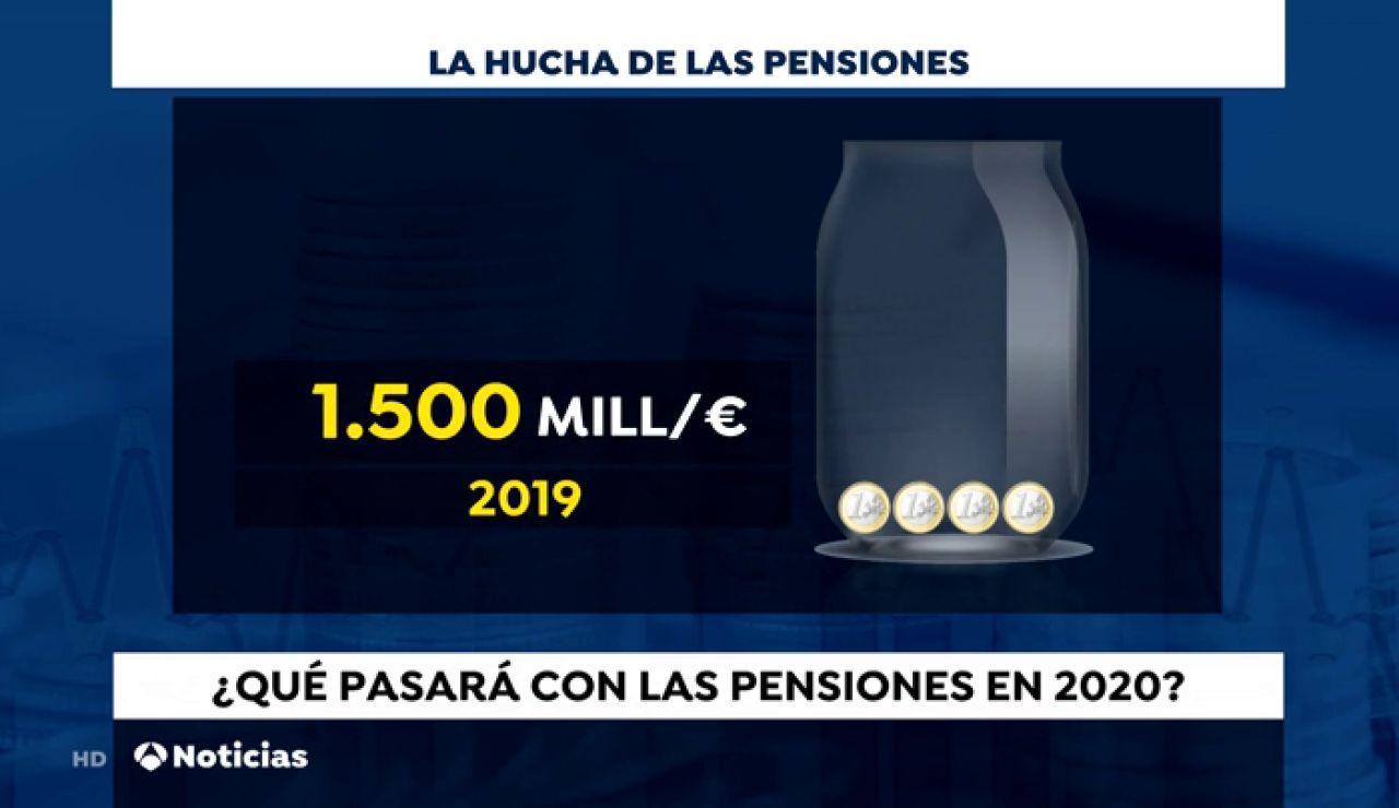 Pensionistas en pie de guerra: ¿En qué se diferencian las pensiones francesas y las españolas?