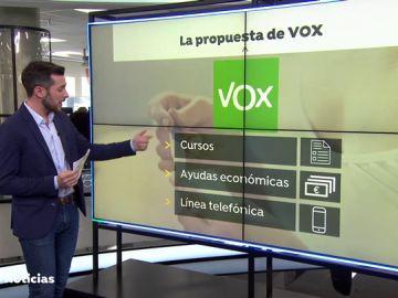 Vox pide que las madres adolescentes puedan darse de baja escolar durante su embarazo