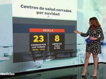 En Sevilla denuncian que se están cerrando centros de salud durante la Navidad