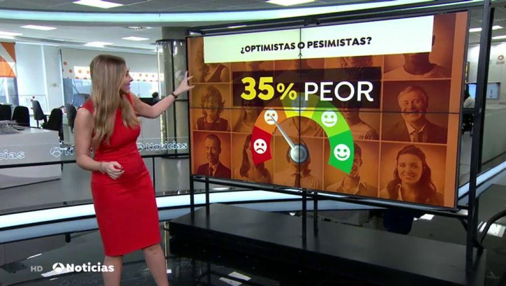 El pesimismo se apodera de los españoles para 2020