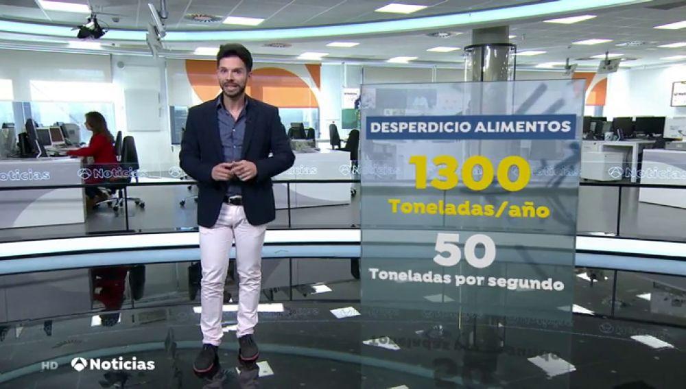 Radiografía del despilfarro: en España se desperdician 7,7 toneladas de comida al año