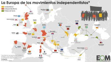 Movimientos independentistas en Europa