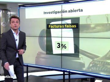 Hacienda descubre un posible sistema de financiación de CDC a través de TV3