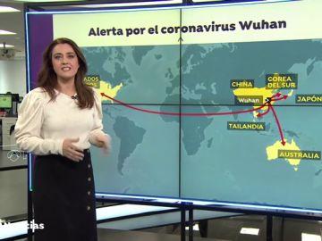 El coronavirus de Wuhan en cifras