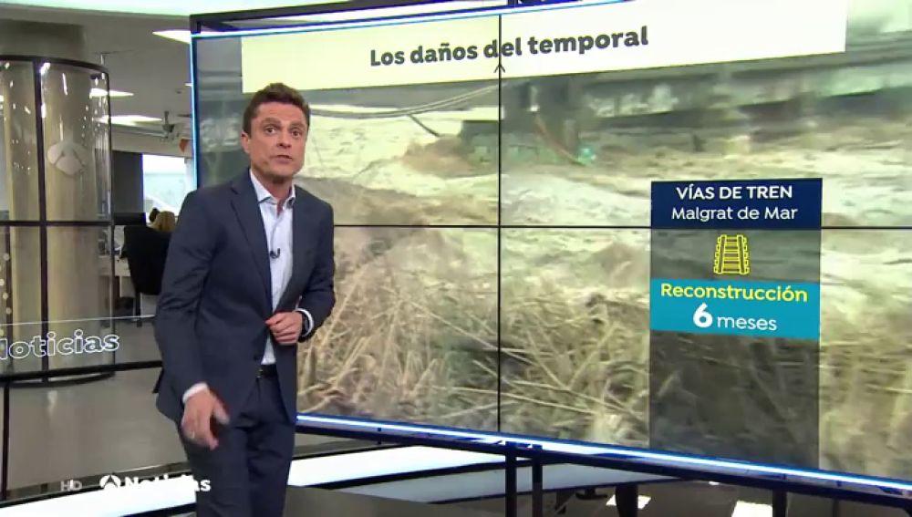 Javier Gallego, sobre el temporal