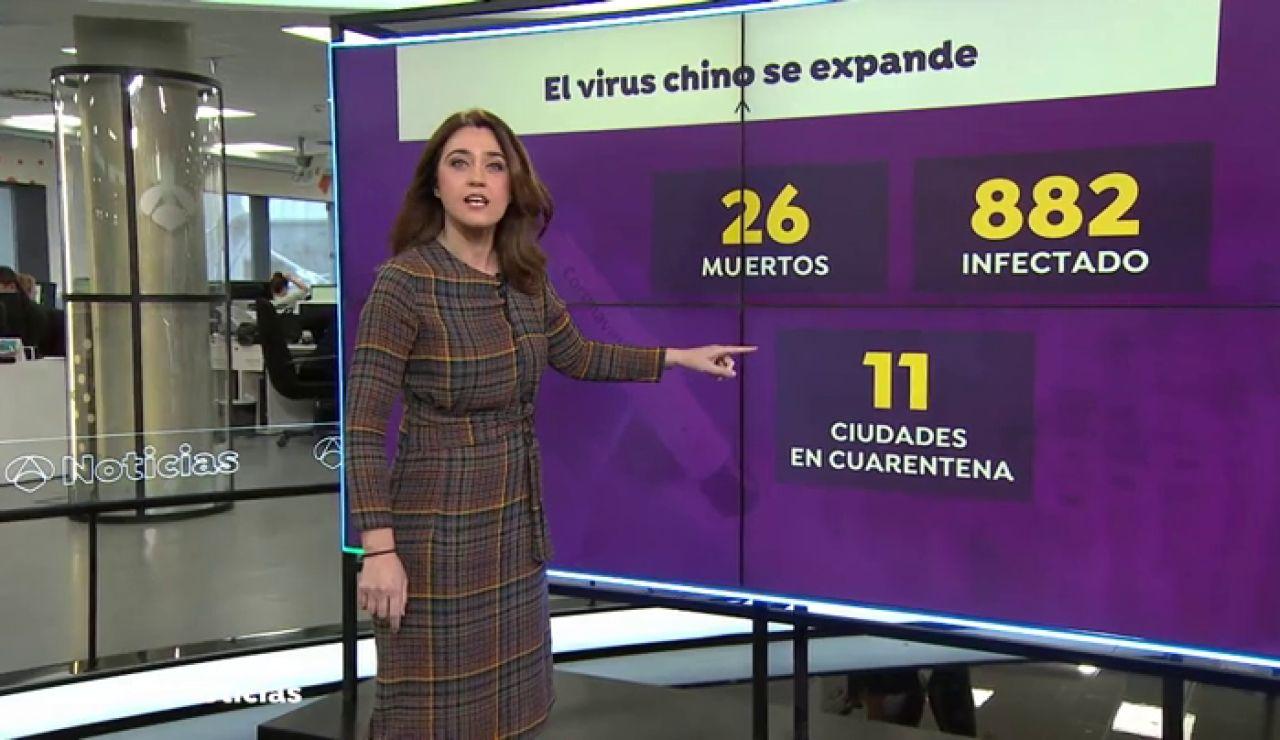 Alerta por el coronavirus en China