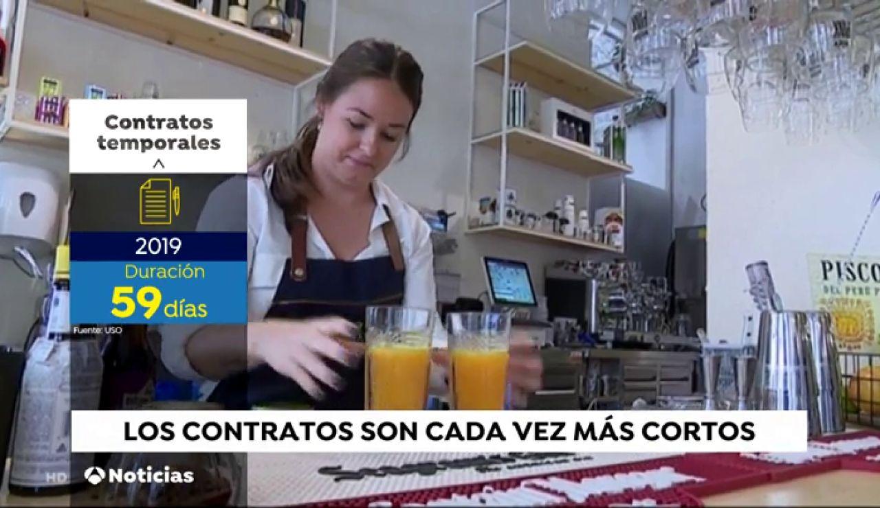 La duración media de los contratos en España cae a la cifra histórica de 49 días