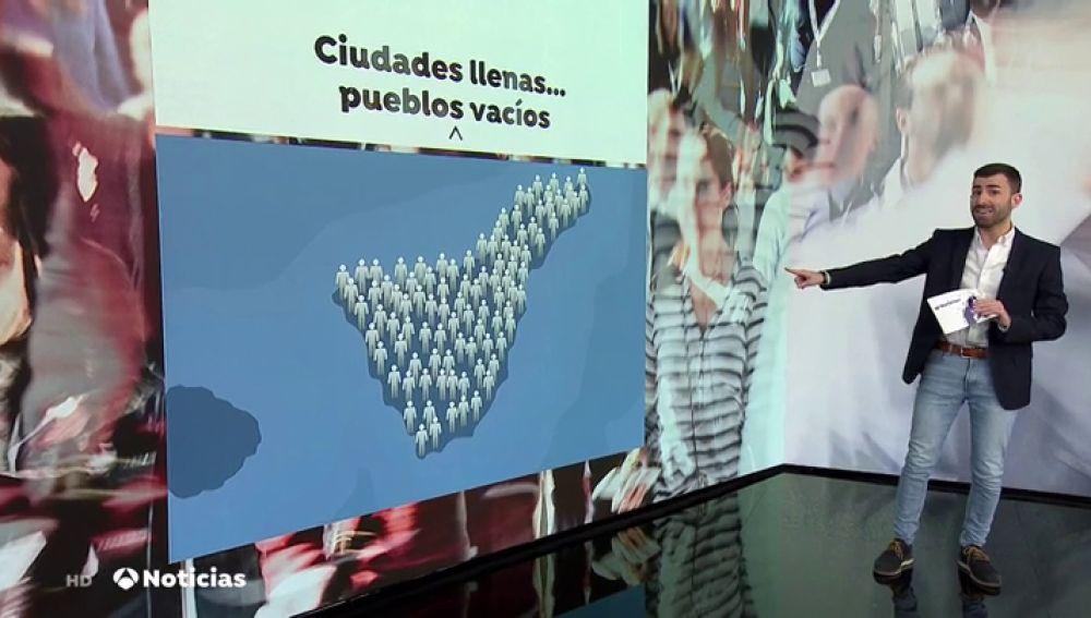 Toda España cabría en Tenerife