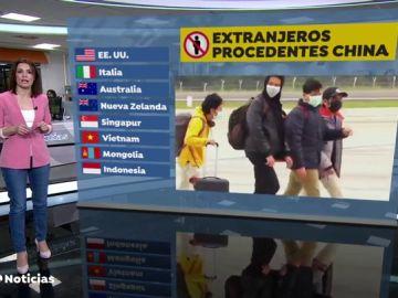 Las restricciones y medidas de todos los países contra el movimiento de personas para reducir la epidemia de coronavirus