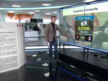 'Agenda para el reencuentro': lo que ofrece Pedro Sánchez a Cataluña
