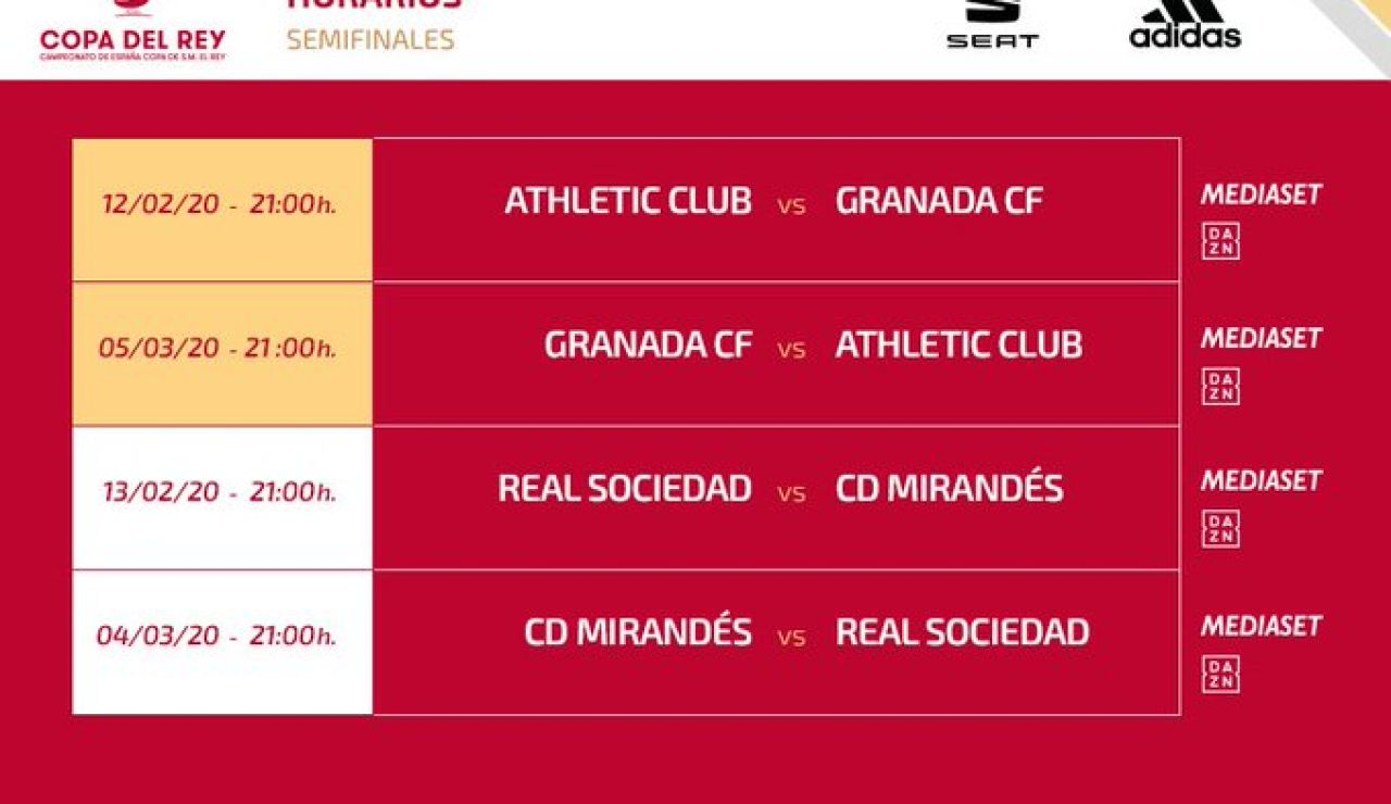 Calendario partidos Copa del Rey