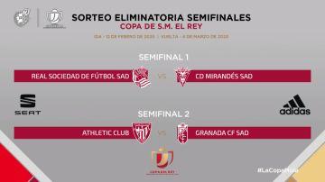 Cruces de semifinales de la Copa del Rey 2020