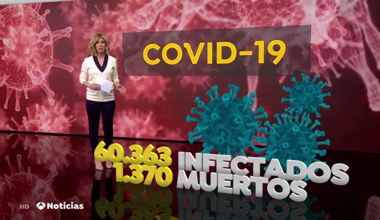 REEMPLAZO El cambio en el recuento de casos de coronavirus eleva la cifra de infectados