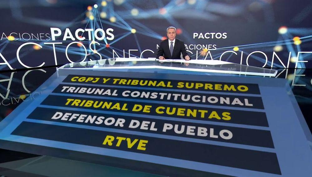La lista de los pactos pendientes entre Gobierno y oposición
