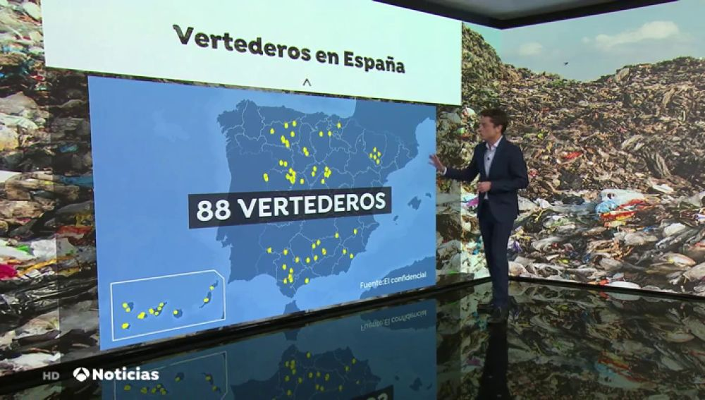 Vertederos sin control en España