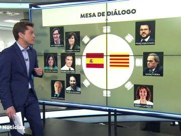 Los que se van a sentar en la mesa de diálogo sobre Cataluña