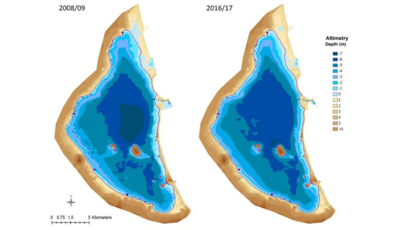 Disminución de la profundidad en el Mar Menor