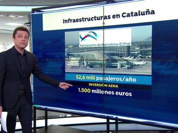 Pedro Sánchez, abierto a que la Generalitat intervenga en la gestión de El Prat y las Cercanías