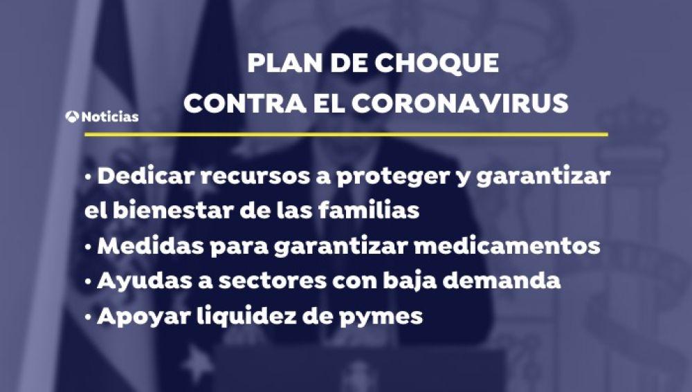 Plan de choque contra el coronavirus