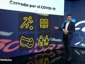 Sin atascos en Madrid: El uso del transporte público cae un 40% en hora punta por el coronavirus
