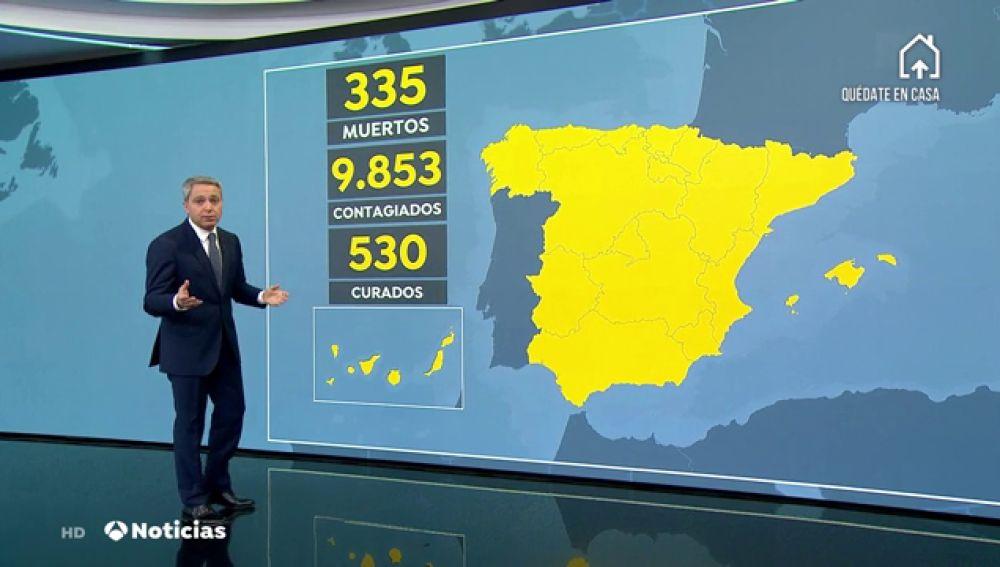 España registra 330 fallecidos, más de 9800 contagios y 530 pacientes recuperados por el coronavirus