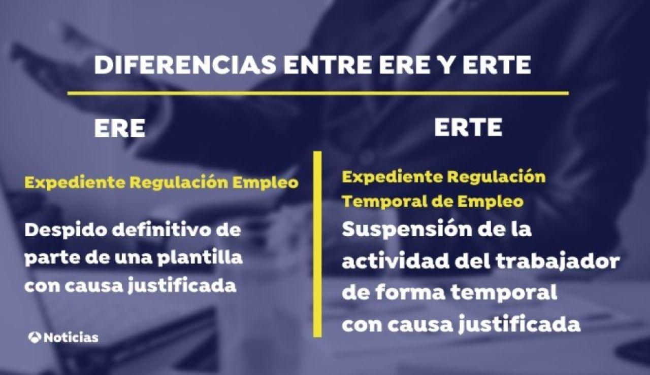 SMP presenta un ERTE en su factoría de Palencia