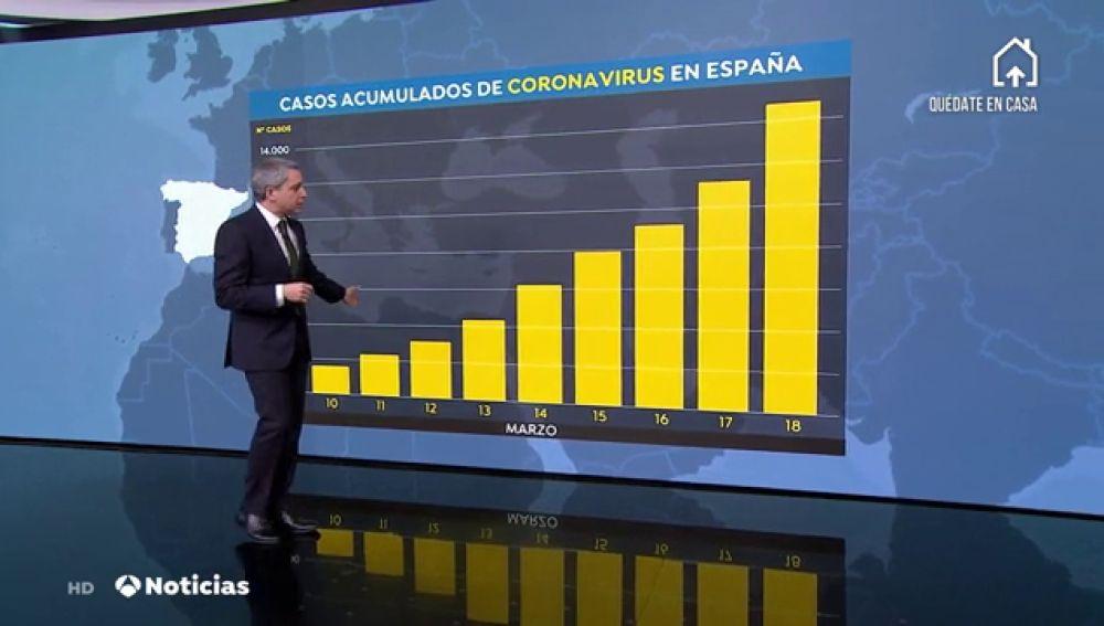 REEMPLAZO MUERTOS SPAIN