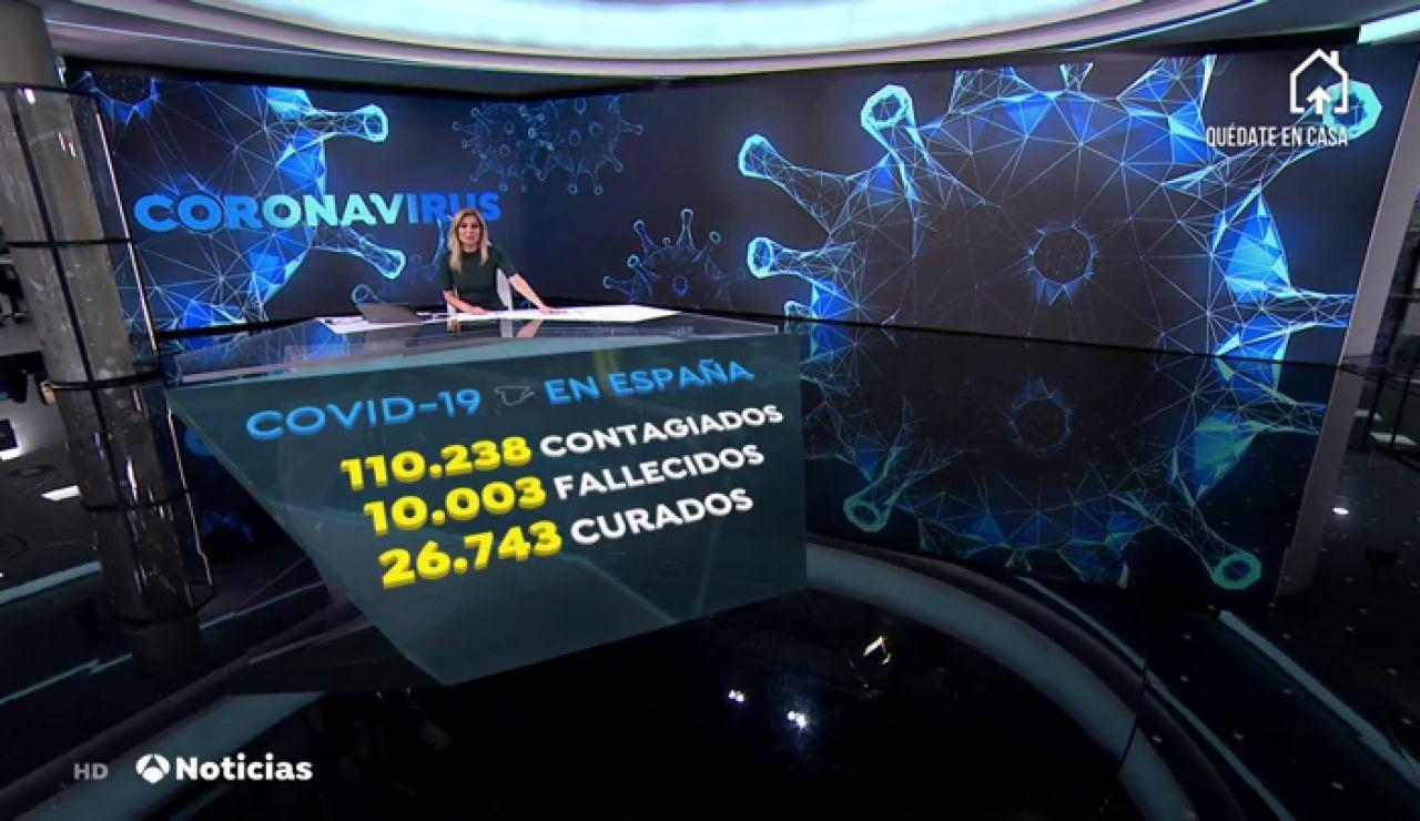 Datos de coronavirus en España hoy: 10.003 muertes y 110.238 contagios