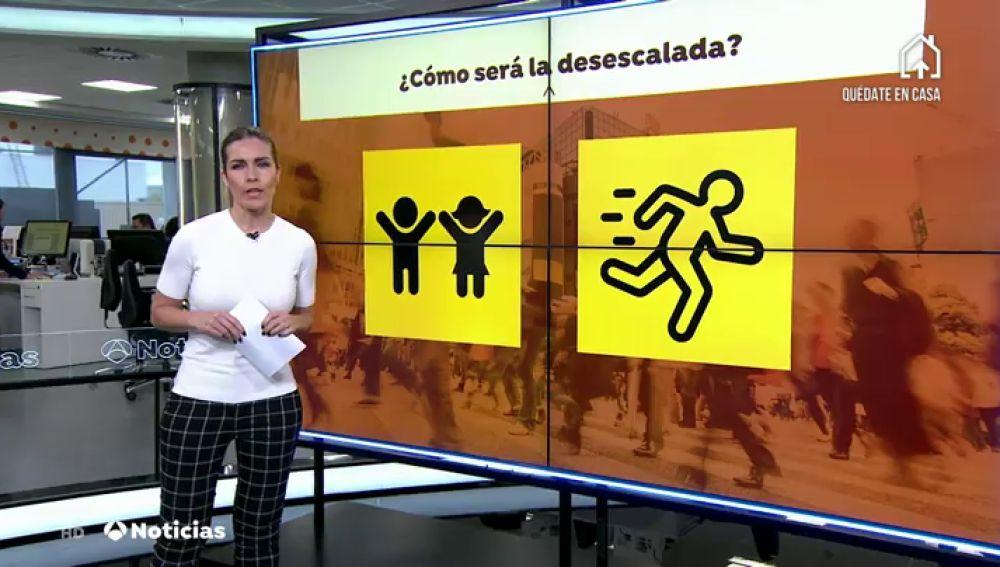 Teresa Ribera desescalada