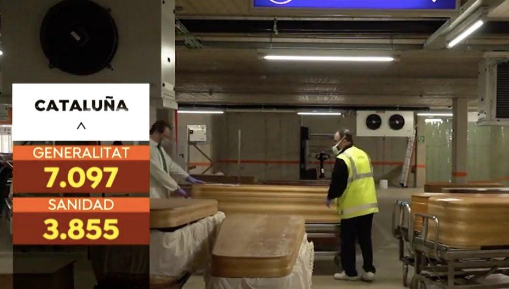 Cataluña contabiliza más de 7.000 muertos en su comunidad por coronavirus