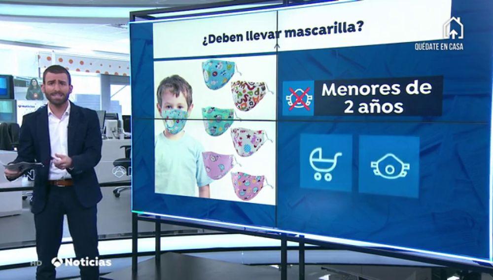 ¿Deben los niños llevar mascarillas por el coronavirus si se les permite salir a partir del 26 de abril?