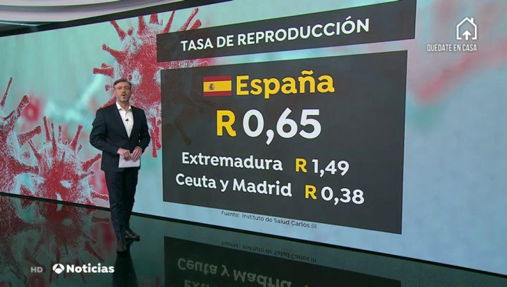 La tasa de reproducción del coronavirus en España antes de las medidas de desescalada