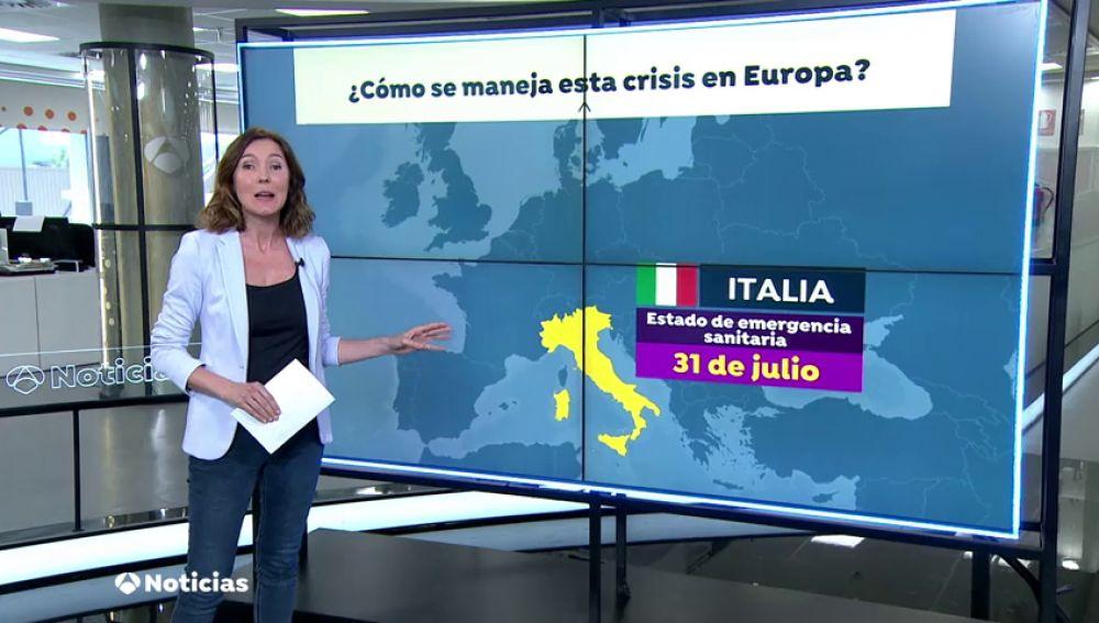 ¿Cómo gestionan sus 'estados de alarma' por el coronavirus en Europa?