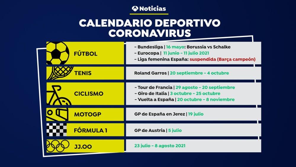 Calendario deportivo coronavirus