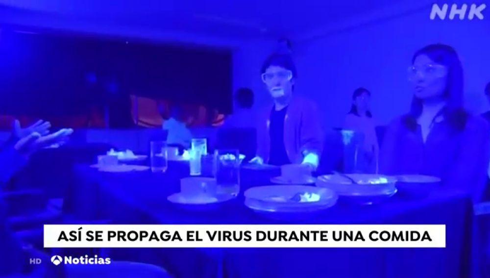 El experimento definitivo que demuestra lo rápido que se propaga el coronavirus en un espacio cerrado