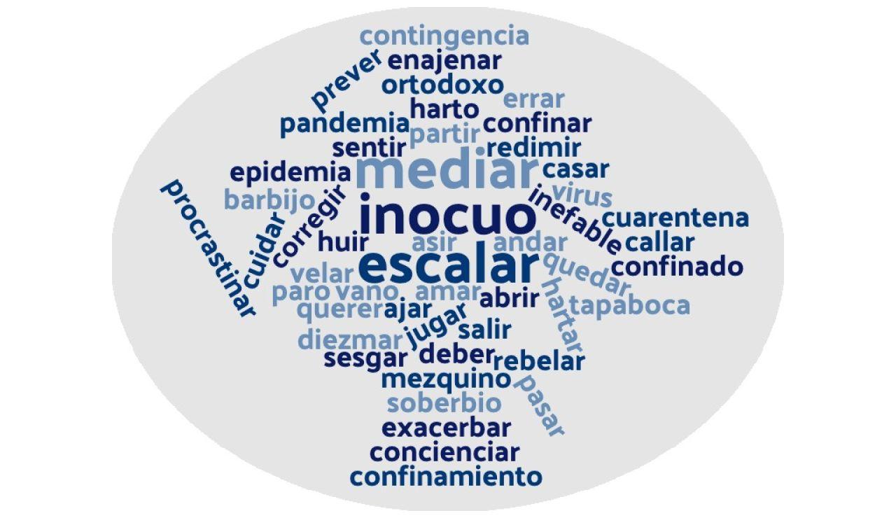Nube de palabras RAE coronavirus