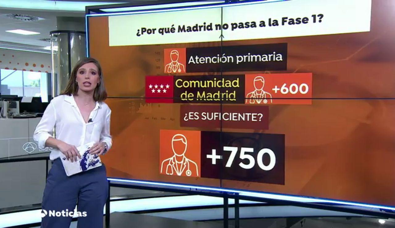Madrid quiere pasar a la fase 1 de la desescalada
