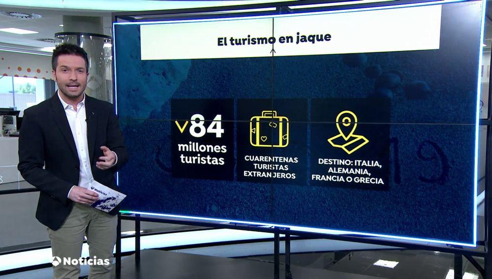El turismo español puede perder hasta 84 millones de visitantes por el coronavirus