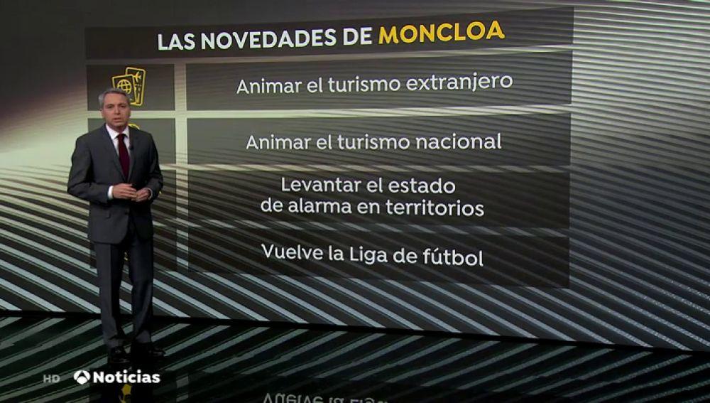 El cambio de discurso de Pedro Sánchez