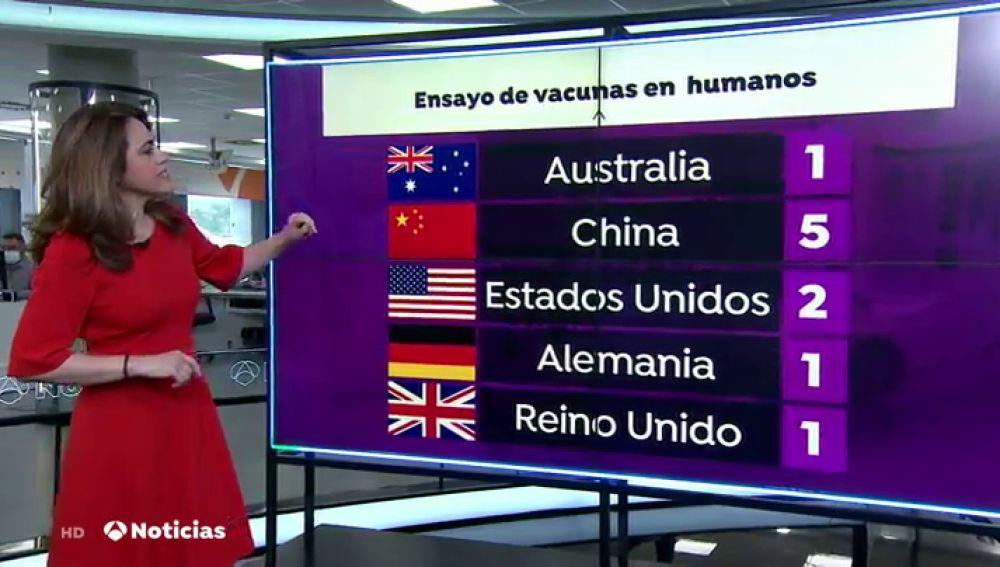 Vacuna Australia