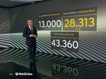 Vicente Vallés y las cifras de fallecidos