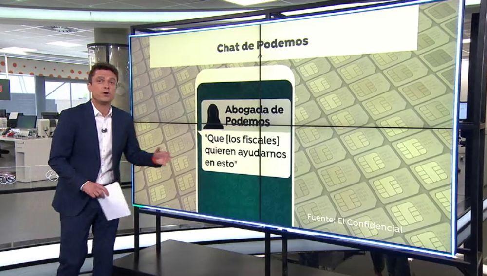 Nuevas revelaciones obligan a la fiscalía a investigar la relación entre un fiscal y la abogada de Podemos