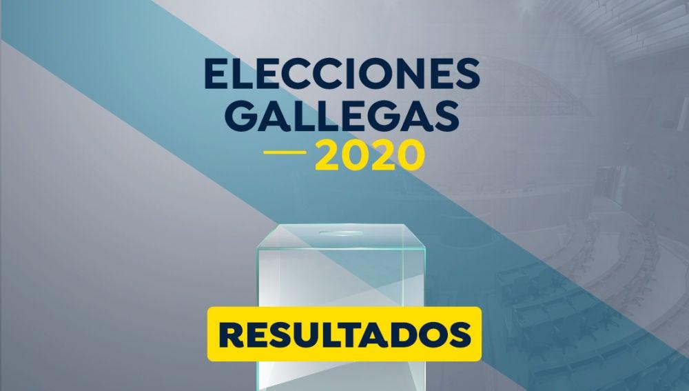 Elecciones gallegas 2020: Resultado de las elecciones en Galicia hoy 12 de julio
