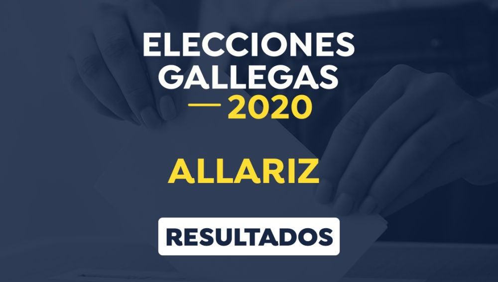 Elecciones Galicia 2020: Resultado de las elecciones gallegas en Allariz, Ourense