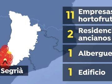 Rebrotes de coronavirus en Lleida a 7 de julio