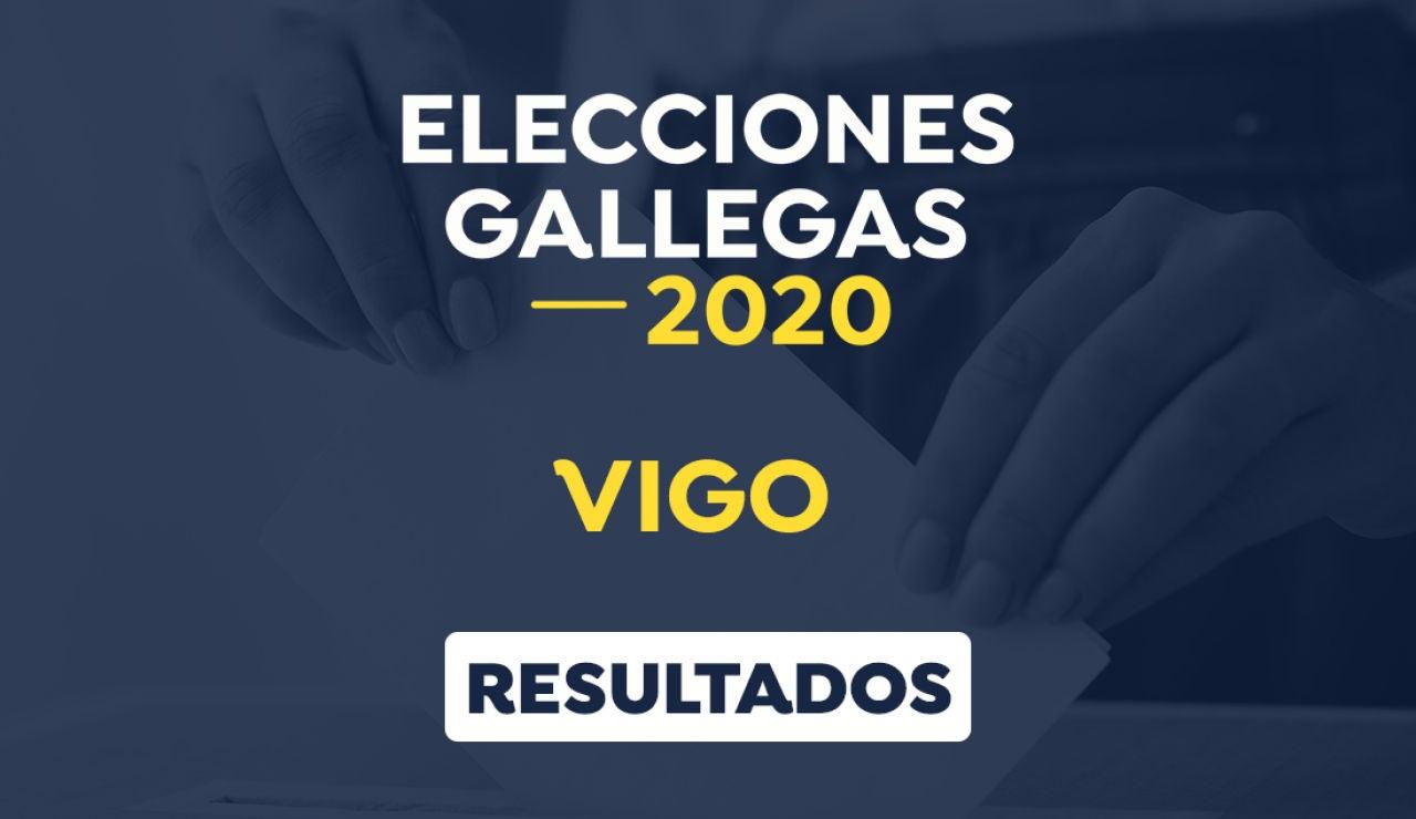 Elecciones Galicia 2020: Resultado de las elecciones gallegas en Vigo, Pontevedra