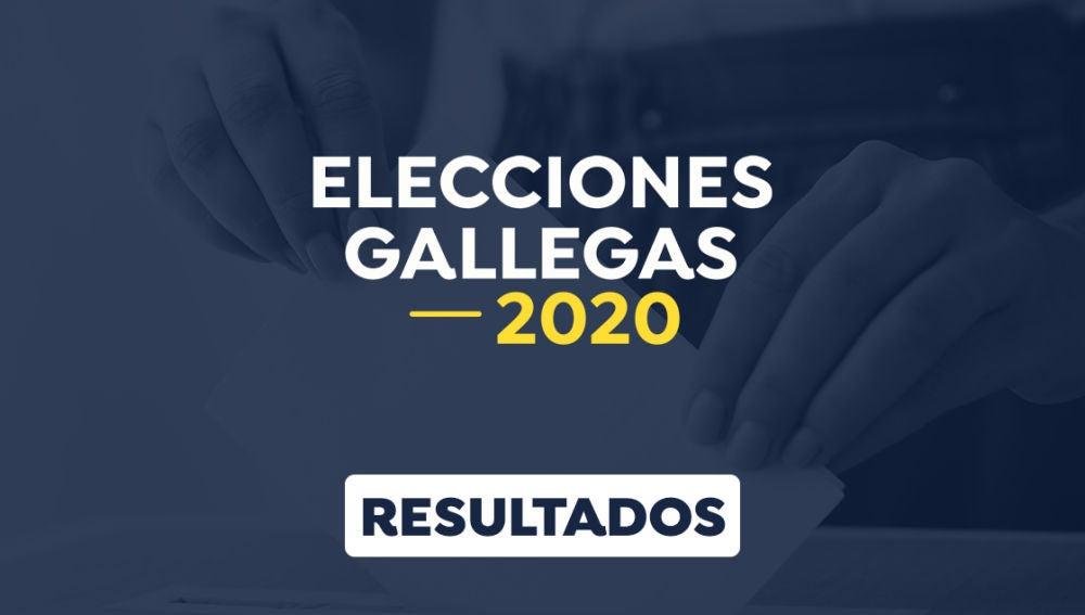 Elecciones gallegas 2020: Resultado de las elecciones en Galicia el 12-J